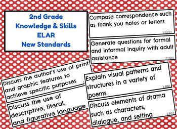 NEW TEKS - 2nd Grade Knowledge and Skills - ELAR, New Standards