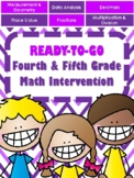 4th-5th Gr. Math Intervention Bundle (over 180 days of les