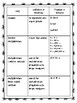 NEW  4th Grade Math STAAR Review Sheet GREAT CLASS REVIEW!