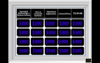 NEW - 5th Grade STAAR Jeopardy Game 2017-2018