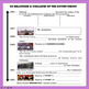 NEW! AMSCO U.S. History Graphic Organizer Chapter 30 (Conservative Resurgence)