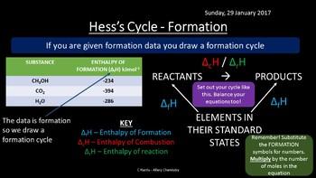 NEW AQA Yr1 Energetics Revision