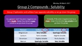 NEW AQA Yr1 Group 2, The Alkaline Earth Metals Revision