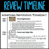 NEW! American Revolution Engaging Review Timeline U.S. History (1685-1783)