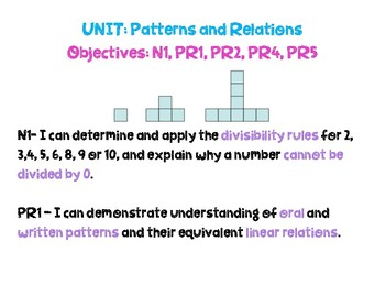 NEW BRUNSWICK GRADE 7 MATH OBJECTIVES- organized by unit
