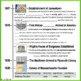 NEW! Colonization Engaging Review Timeline U.S. History (1491-1740)