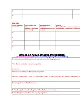 Ultimate Common Core Aligned Argumentative Essay Outline Graphic Organizer