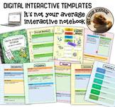 Digital Interactive Lab Report Template Scientific Method