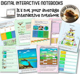 NEW Digital Interactive Notebook Ecosystems
