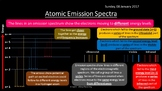 NEW Edexcel Topic 1 Atomic Structure and the Periodic Tabl