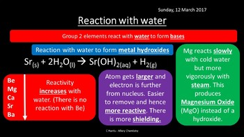 NEW Edexcel Topic 4 Inorganic Chemistry and the Periodic Table