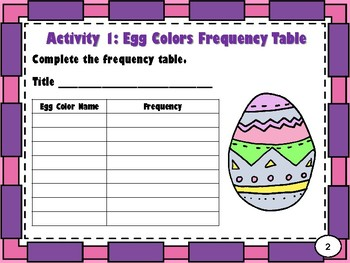 NEW  Egg Hunt Data Analysis Project (aligned to TEKS 4.9A,4.9B,5.9A,5.9B,5.9C)