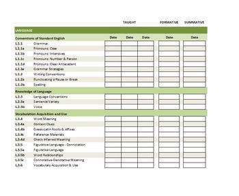 NEW Florida State Standards - LAFS Grade 6 ELA