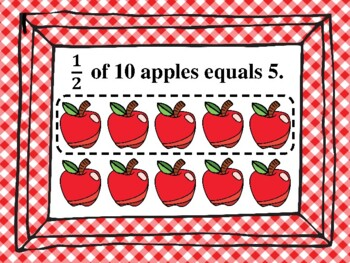 NEW  Fractions of Sets WRITE AND WIPE FRACTION MATS