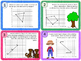 NEW! Graphing on Coordinate Plane Task Cards 5.8C, 5.8A, 5.8B, 5.G.A.1, 5.G.A.2