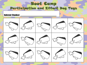 NEW  How to Organize STAAR/SSI Boot Camp or Summer School (TX teachers)