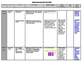 NEW Indiana College and Career Readiness 2nd Grade Math Scope and Sequence