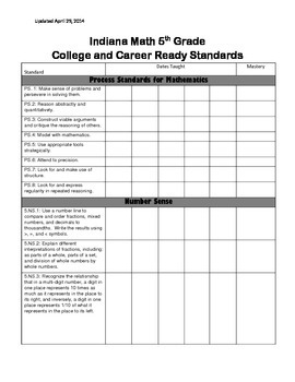 NEW Indiana Math Standards Checklist