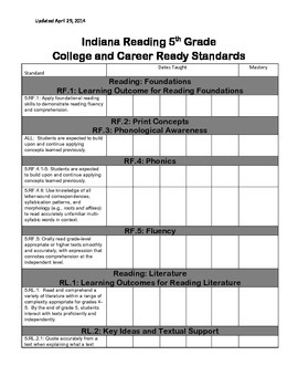 NEW Indiana Reading Standards Checklist from April 2014