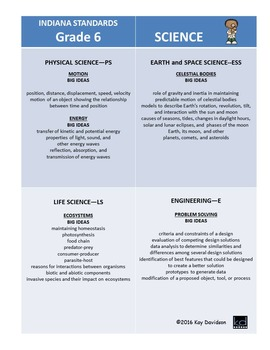 2016 Indiana Standards: Simplified for Sixth Grade Science and Social Studies
