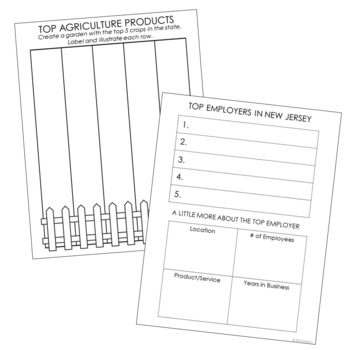 NEW JERSEY History Project, Differentiated State Research Journal {EDITABLE}