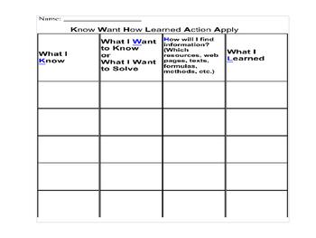 NEW K-W-L Chart