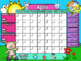 MIMIO Calendar Math- April (English)
