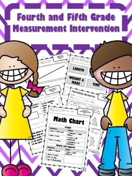 NEW  4th & 5th Grade Measurement Intervention (31 DAYS) READY TO GO!