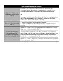 NEW NYS Global History Regents Assessment (Unit 2) TEST 2