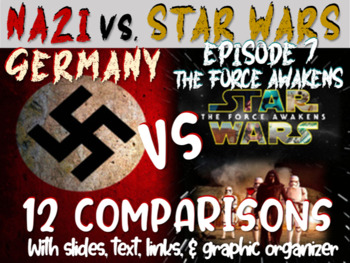 NEW! Nazi Germany-Hitler-WWII vs STAR WARS: THE FORCE AWAKENS (12 similarities)