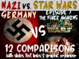NEW! Nazi Germany-Hitler-WWII vs STAR WARS: THE FORCE AWAKENS (12 similarities)