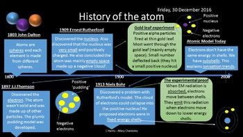 NEW OCR A Yr1 2.1.1 Atomic Structure and Isotopes Revision