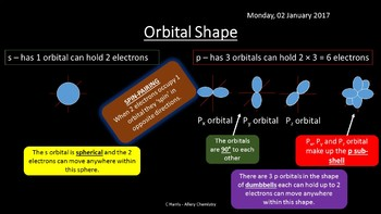 NEW OCR A Yr1 2.2.1 Electron Structure Revision