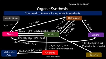 NEW OCR A Yr1 4.2.3&4 Organic synthesis & analytical techniques Revision