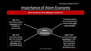 NEW OCR B (Salters) ES - The halogens and atom economy revision