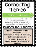 NEW SS Stnd: Connecting Themes Posters - 3rd Grade Branches of SS