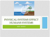 NEW SS4G2 Human & Physical Systems GSE 2018 Unit *Perfect for GoogleClassroom