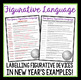 NEW YEARS: FIGURATIVE LANGUAGE
