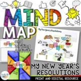NEW YEARS 2018 RESOLUTION ACTIVITIES: WRITING, GOALS, MIND MAP, TEACHER NOTES