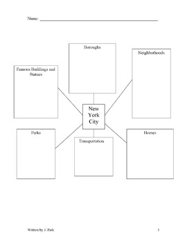 NEW YORK CITY Graphic Orgainizer or Web Quest - Classify 20 items on Concept Map