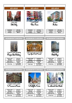 NEW YORK - JEU DES 7 FAMILLES