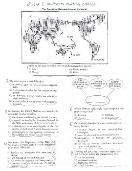 Global History Multiple Choice Quiz - 9th grade (1st sem) Midterm (Units 1-5)