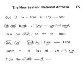 NEW ZEALAND NATIONAL ANTHEM Easy Tone Chimes & Bells GOD DEFEND NEW ZEALAND