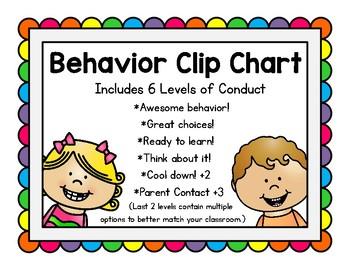 NEW for BTS!!! Super cute behavior clip chart!
