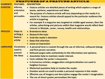 ARTICLE WRITING: LESSON AND RESOURCES