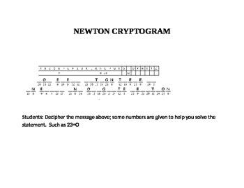 NEWTON CRYPTOGRAM