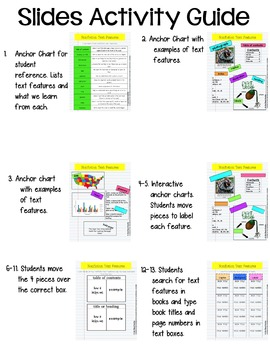 Nonfiction Text Features Interactive Notebook Paper and Paperless Bundle