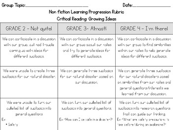 NF Critical Reading Learning Progression