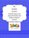NFL Salaries Activity
