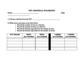 NFL Standings Fraction/Decimal Comparing and Ordering